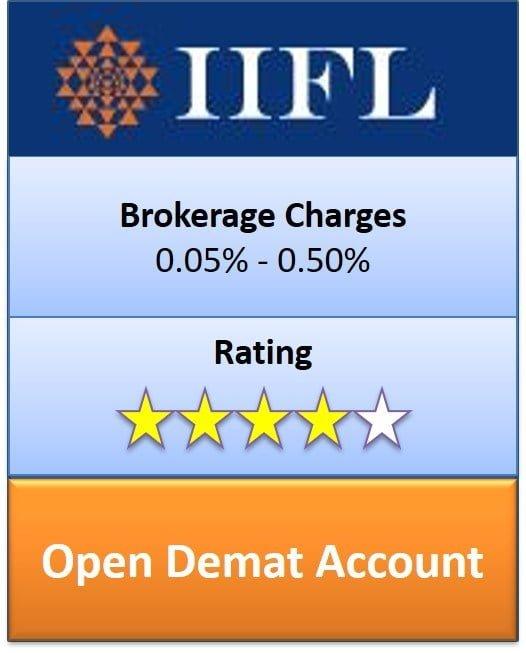 IIFL Review