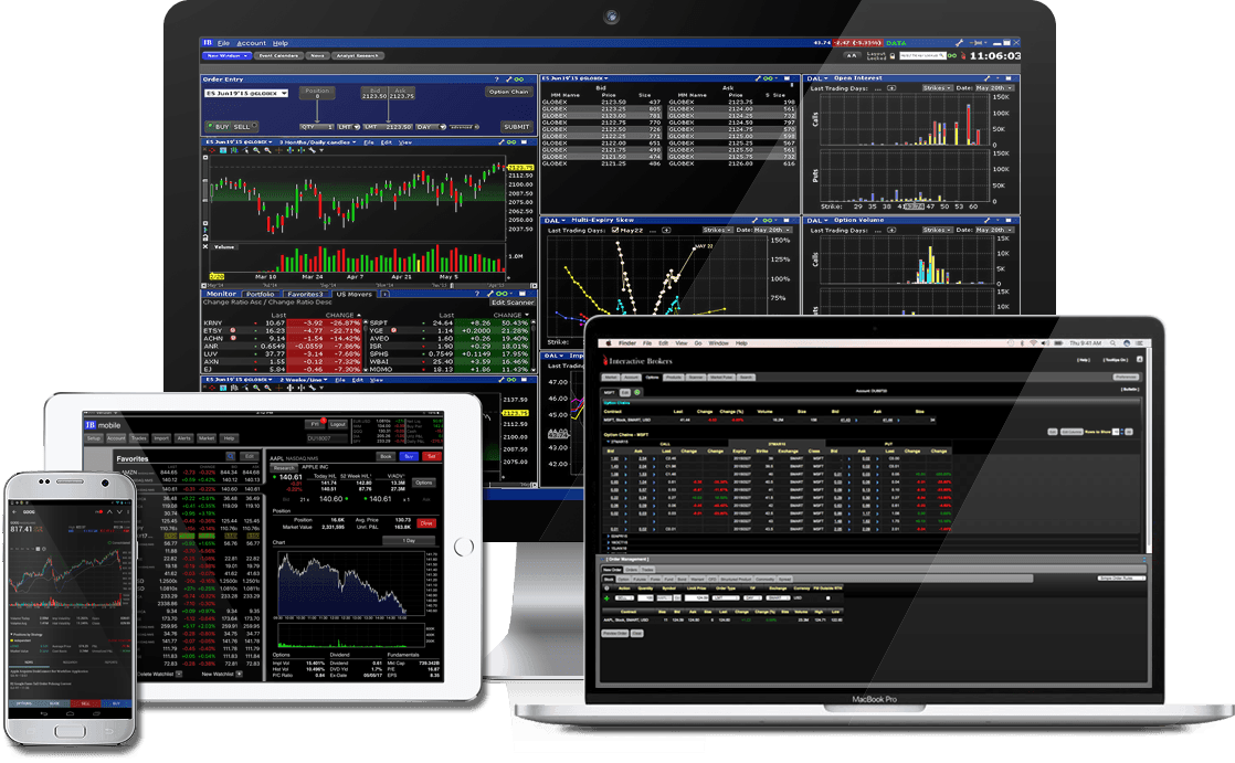 Trading platforms - Trading across all devices