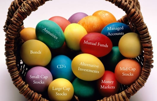 Portfolio Diversification in investment
