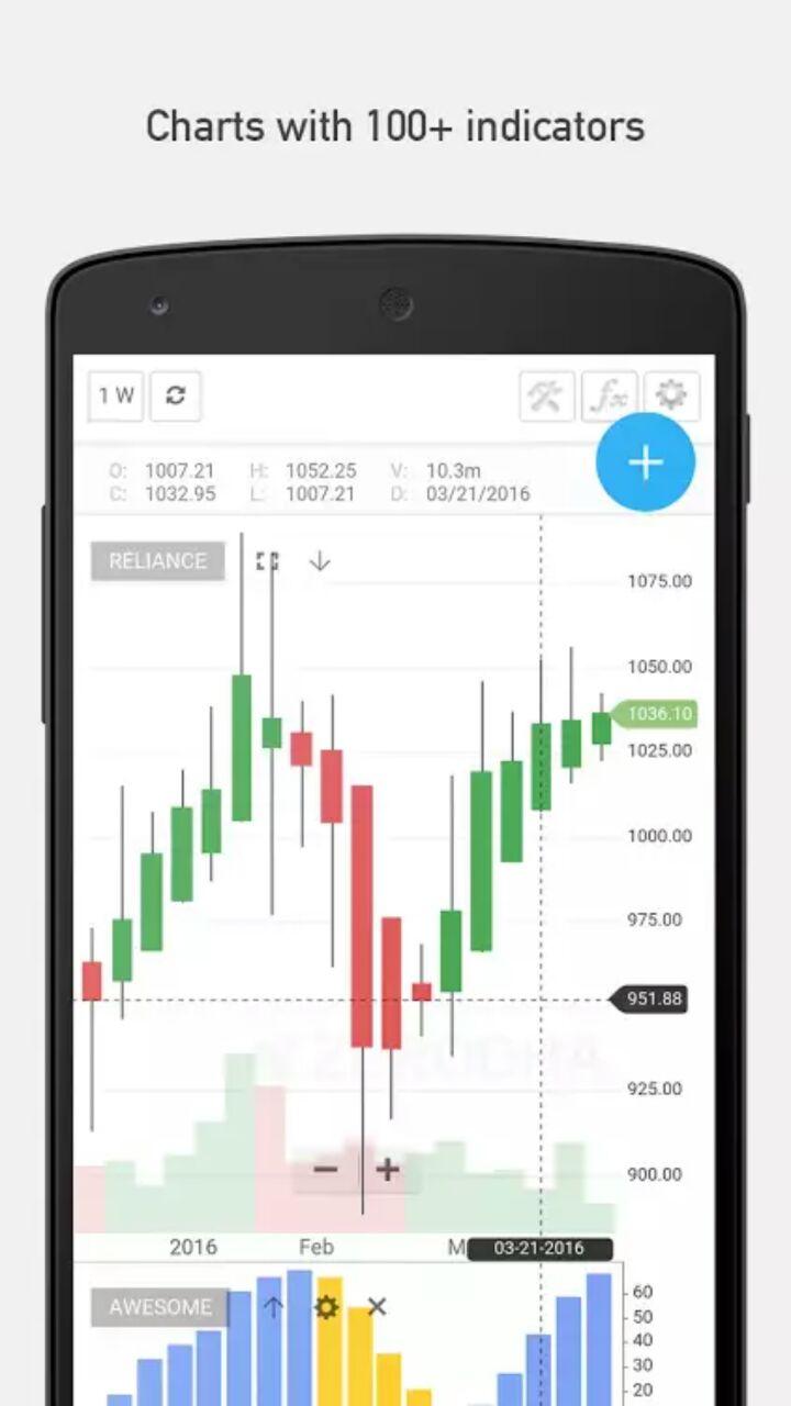 Zerodha Kite App Charts