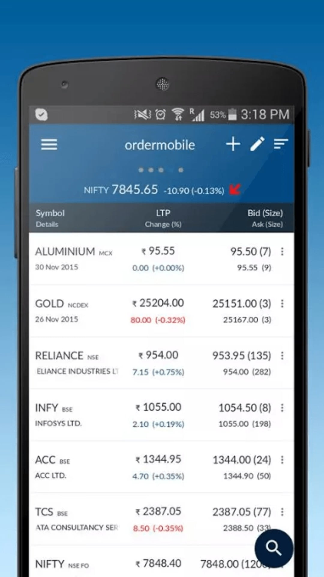 Angel Broking App Market Watch