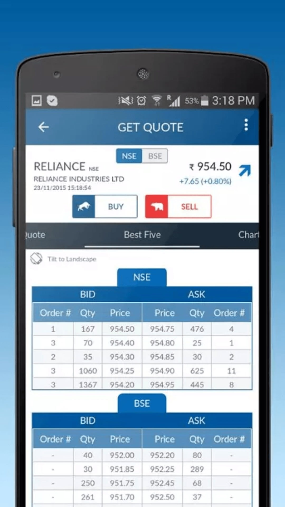Angel Broking App Scrip Page
