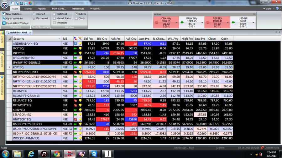 Kotak Securities KEAT Pro X