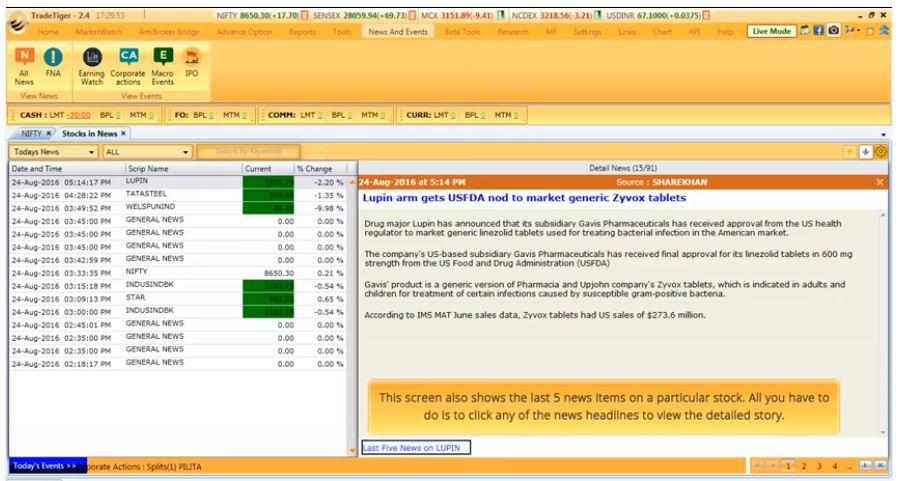 Sharekhan Trade Tiger News