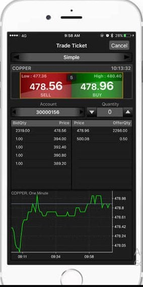 Fortune Mobile Trading- Trade Ticket