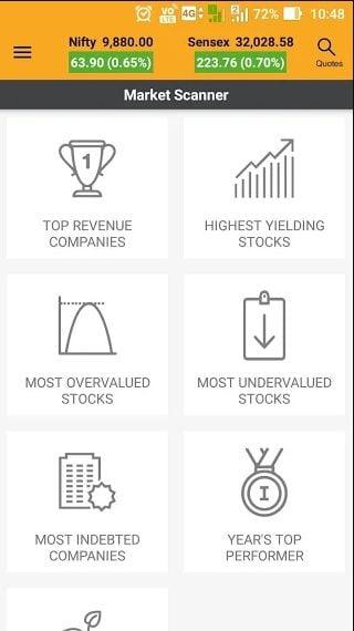 Motilal Oswal MO Investor market scanner