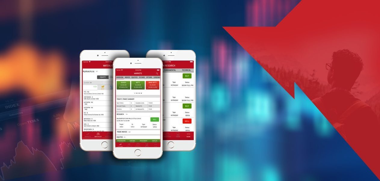 Aditya Birla Money Trading App