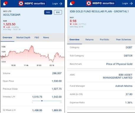 HDFC securities Mobile Trading App overview