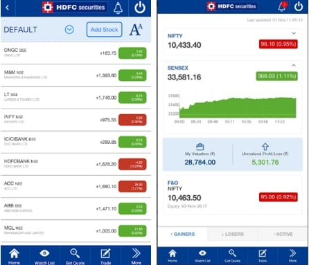 HDFC securities Mobile Trading App watchlist