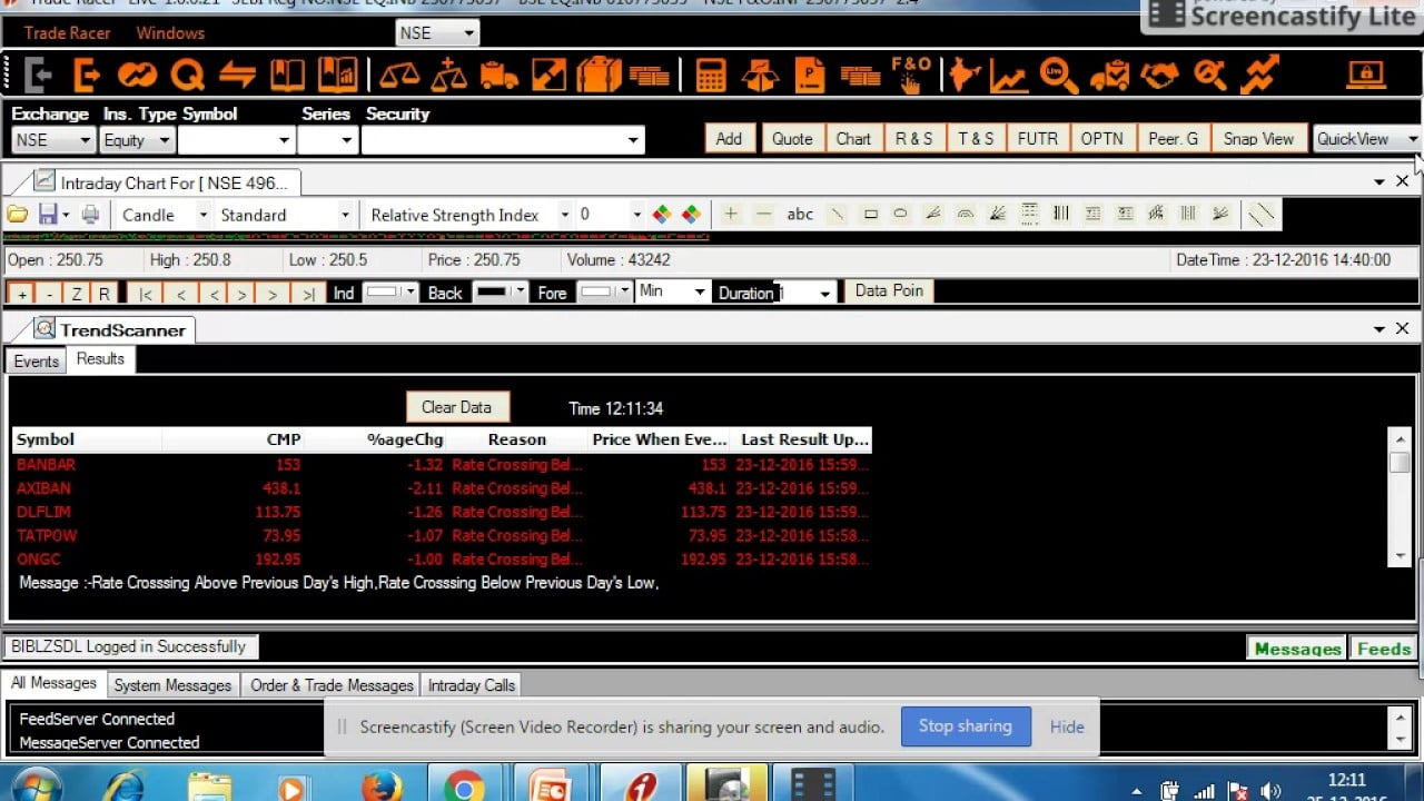 ICICI Direct Trade Racer Trading Platform