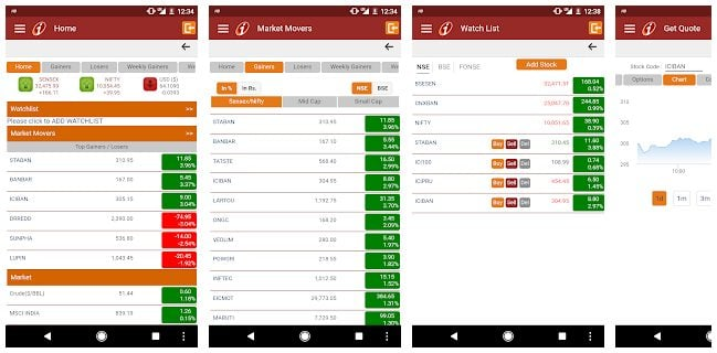 ICICI Direct Trading App