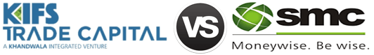 Kifs Trade vs SMC Global