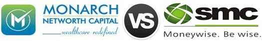 Monarch Networth Capital vs SMC Global
