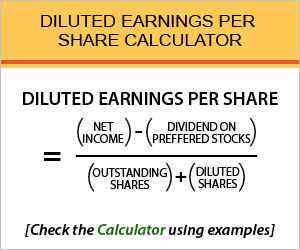 Diluted EPS Calculator