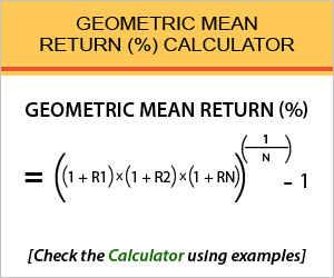 Geometric Mean Return Calculator