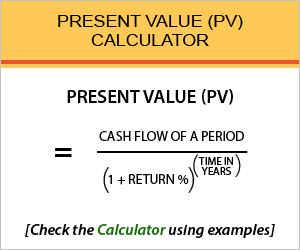 Present Value Calculator