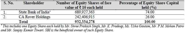 SBI CARDS Details of shareholding