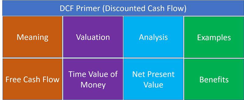DCH Primer (Discounted Cash Flow)