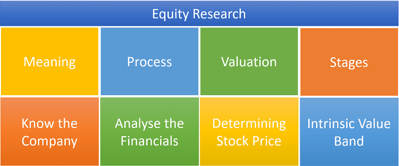 Equity Research & its Process