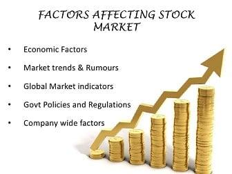Factors Affecting Stock Market