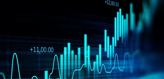 How to Start Technical Analysis?