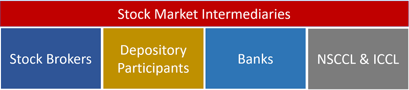 Stock Market Intermediaries