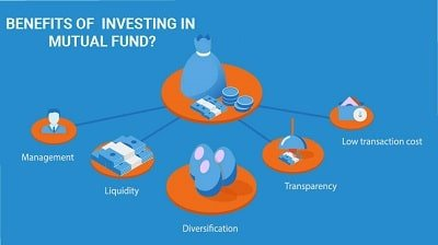 Benefits of Mutual Fund Investment