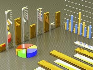 Build a Profitable Mutual Fund Portfolio