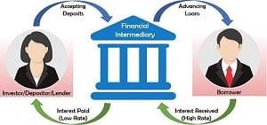 Financial Intermediary